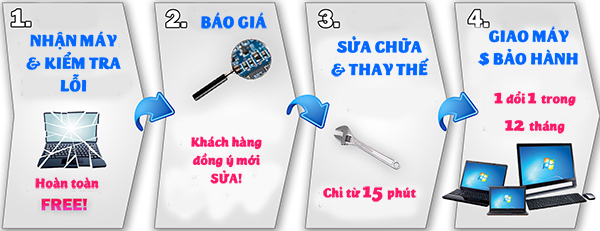 nhan-fix-loi-laptop-tu-bat-che-do-may-bay-mat-mang-gia-re-hcm-02